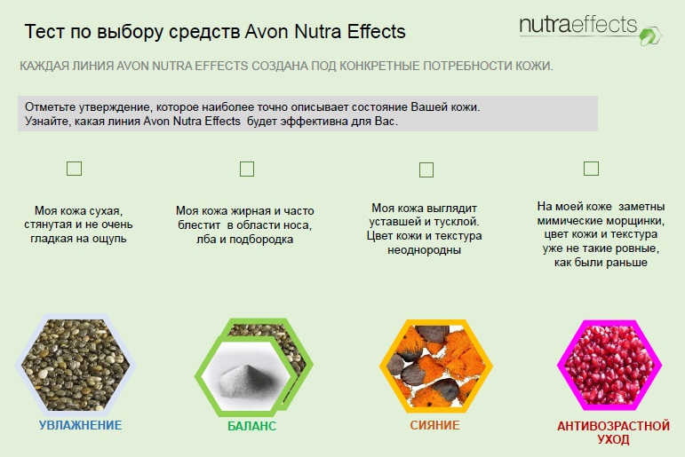 тест NutraEffects